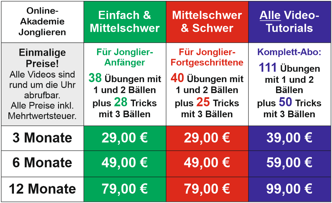 Abo-Varianten der Online-Akademie Jonglieren